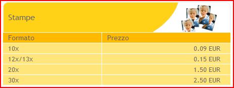 prezzi coop